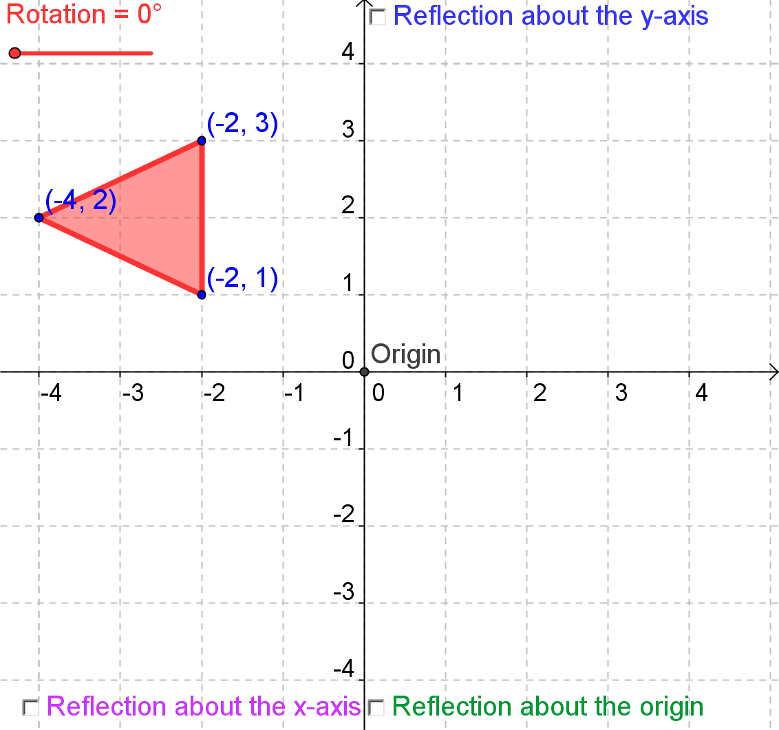 ... worksheet students will review reflections and rotations by