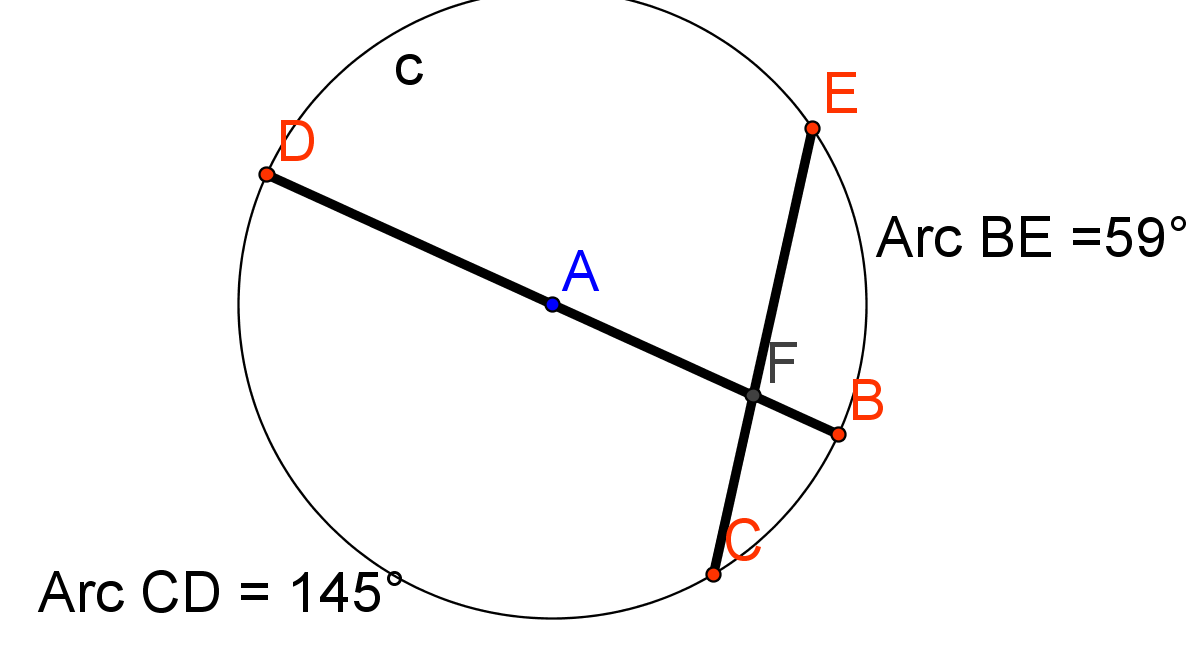 Highaims geogebra workshop jennifer murphy find the missing angle formed by 2 chords inside a circle hexwebz Gallery