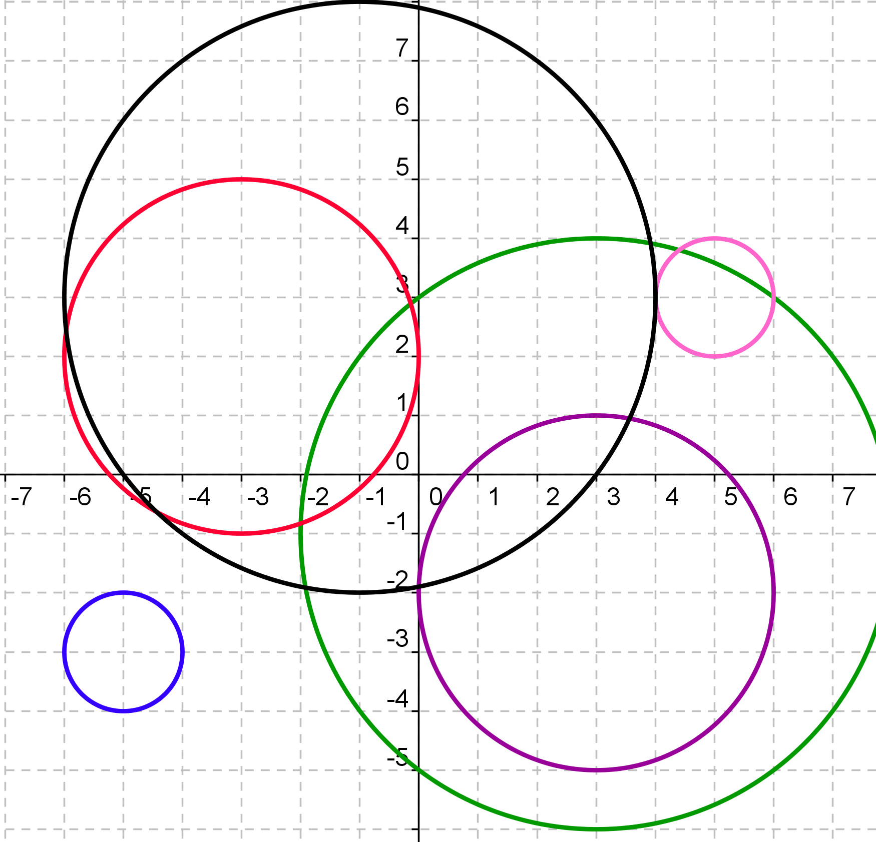 Worksheets Equations Of Circles Worksheet highaims geogebra workshop clare bucheit bucheit