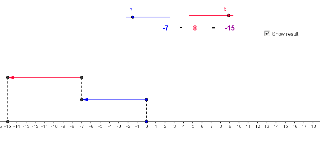 Integers Number Line Printable Integer subtraction on a